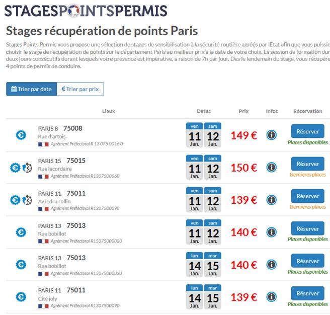 19 Stages Points Permis